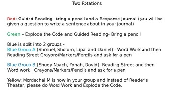 Reading Group outline