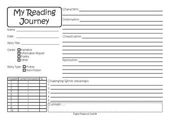 Reading Groups Worksheet - Reading Eggspress