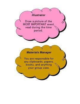 Reading Groups/Literature Circle Job Cards