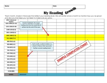 Reading Growth Chart