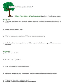 Reading Guide Questions for Their Eyes Were Watching God
