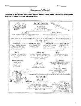 Reading Guide: Shakespeare's Macbeth