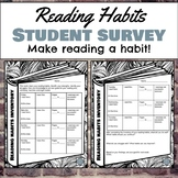 Reading Habits Inventory