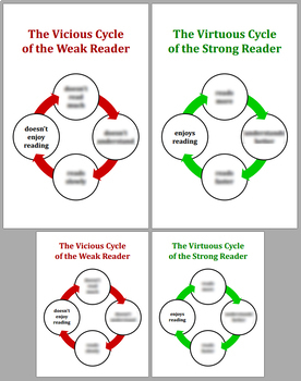 Posters: Weak and Strong Readers