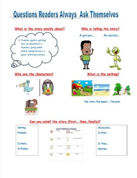 Reading Habits Poster - Daily 5 & Guided Reading