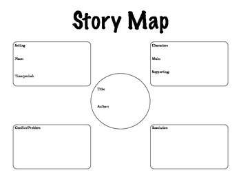 Reading Helps Bookmarks and Graphic Organizers