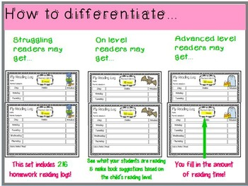 Reading Homework Logs BUNDLE - For the Whole Year!
