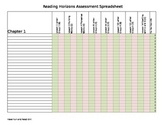 Reading Horizons Assessment Data Sheet