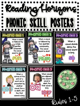 Reading Horizons Phonic Skill Posters