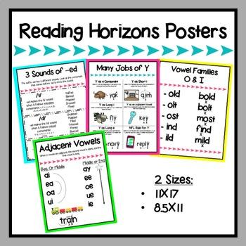 Reading Horizons Poster Bundle