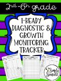 Reading I-Ready Data Tracker