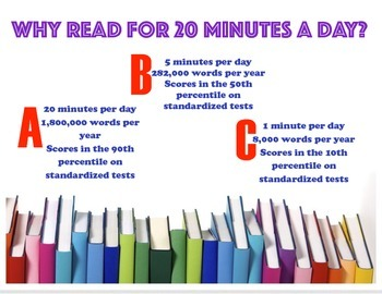 Reading Incentive Classroom Mini Poster