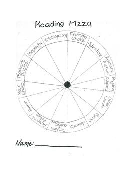"""Reading Incentive Program...""""Read for Pizza's Sake!"""""""