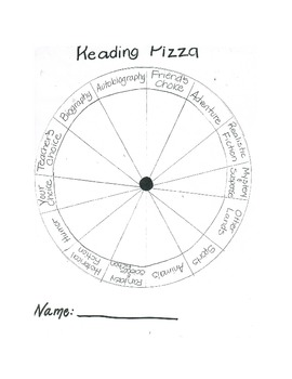 "Reading Incentive Program...""Read for Pizza's Sake!"""