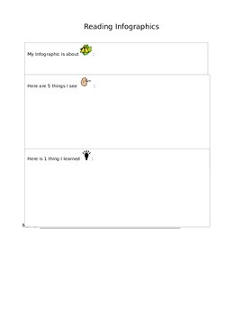 Reading InfoGraphics