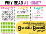 Reading Infographic Poster: Why We Read