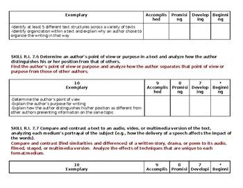 Reading Information Text 7th Grade Organization Tool