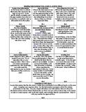 Reading Informational Text, Common Core Activity Menu/Lite