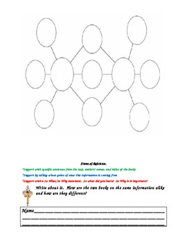 Reading Informational Text, Grade 3, Common Core Activity Menu/Literacy Centers