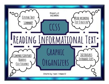 Reading Informational Text Graphic Organizer Bundle!!!
