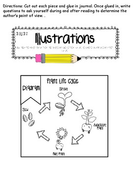 Reading Informational Text Interactive Journal