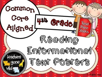 Reading Informational Text Posters - Aligned to 4th Grade