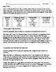 Reading Informational Text RI.4.5