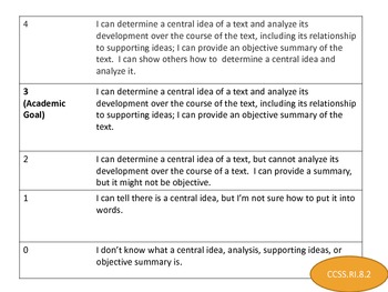 Reading Informational Text Scales of Mastery: Grade 8 Plain