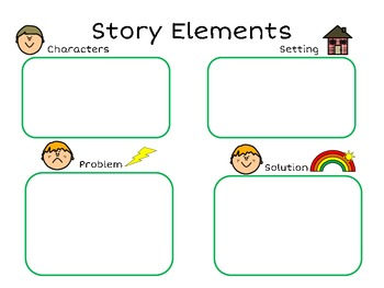 Reading Instruction Graphic Organizers