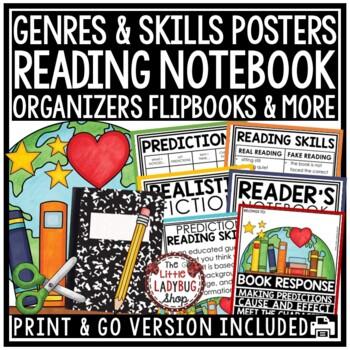 Reading Notebook 3rd Grade 4th Grade Reading Graphic