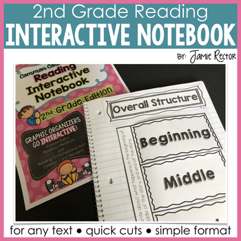 Reading Interactive Notebook: 2nd Grade {Common Core-Aligned}