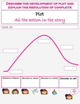 Reading Interactive Notebook-Fiction