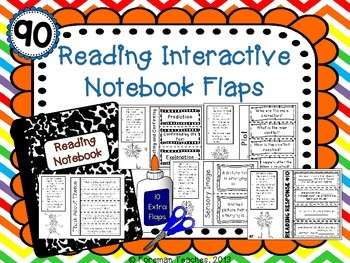 Reading Interactive Notebook Flaps