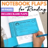 Interactive Reading Notebook Flaps