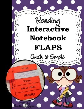 Reading Interactive Notebook Flaps: Quick & Simple