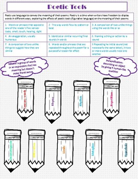 Reading Interactive Notebook-Poetry