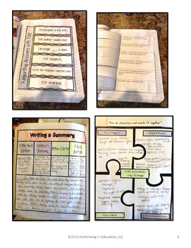 Reading Interactive Notebook with Mini Lessons - 5th Informational Standards