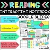 Reading Interactive Notebook compatible with Google Slides