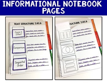 3rd Grade Reading Interactive Notebook Bundle EDITABLE Lessons ALL YEAR CCSS