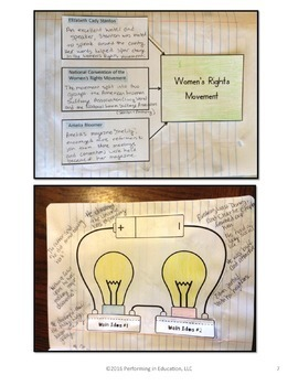 Reading Interactive Notebooks with Mini Lessons - YEAR BUNDLE 4th 5th 6th CCSS