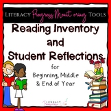 Reading Interest Inventory and Student Reading Reflections