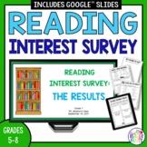 Reading Interest Survey (middle school, editable)