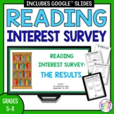 Reading Interest Survey | Distance Learning