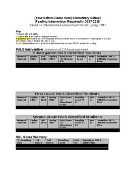 Reading Intervention Management Document Template