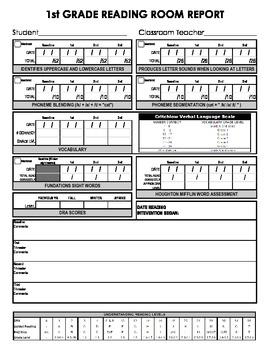 Reading Intervention Report Card - 1st Grade