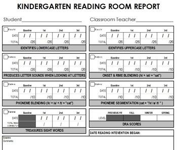 Reading Intervention Report Card Bundle K-3