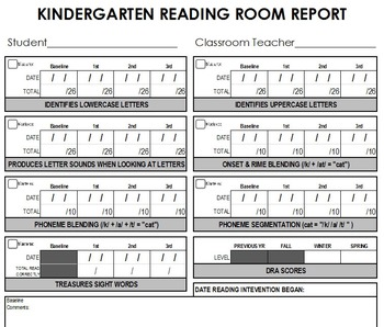 Reading Intervention Report Card Bundle K-3
