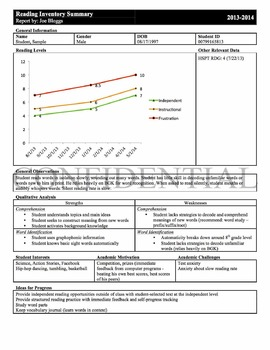 Reading Inventory Summary Form - Customizable RtI tracking form with graph