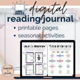 Reading Journal Digital -Full Year- Distance Learning- Goo
