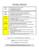 Reading Journal Writing Prompts